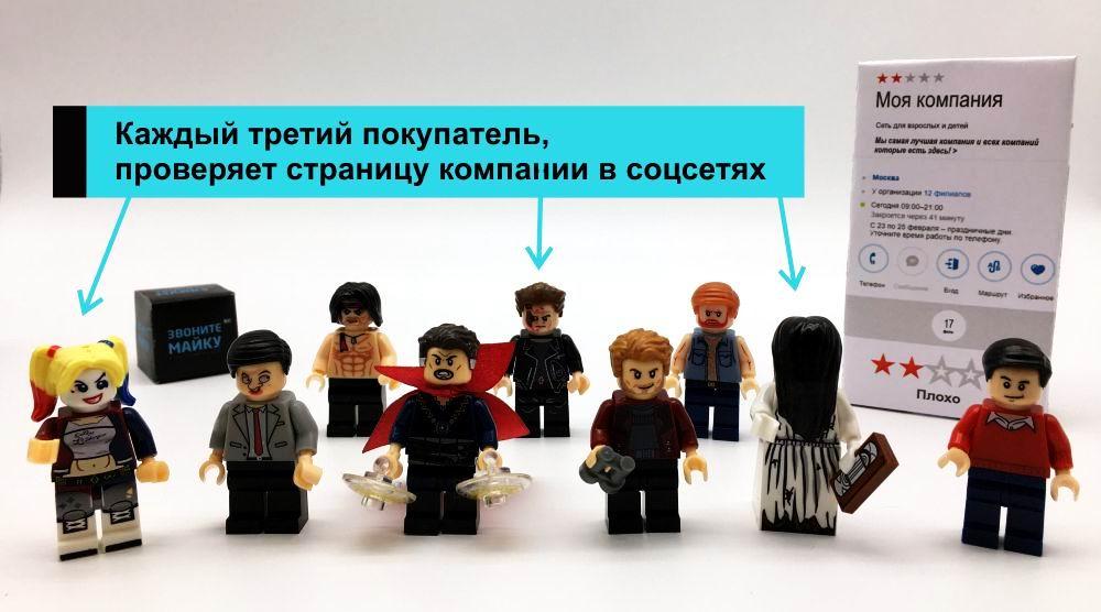 Каждый третий клиент смотрит страничку компании в соцсетях / блог майк.рф