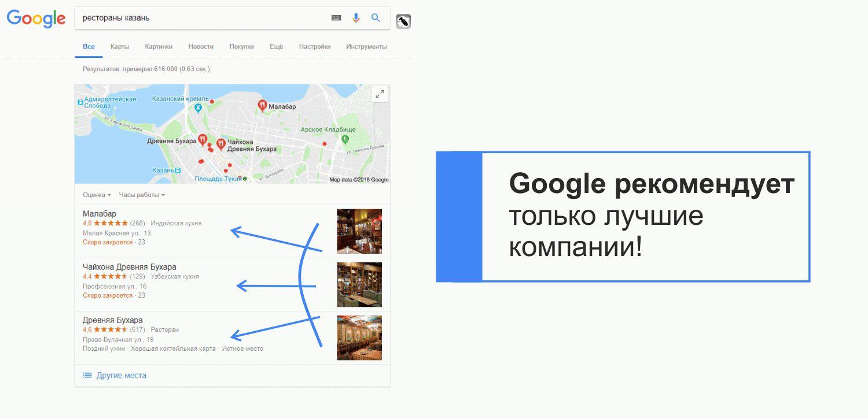 рейтинг ресторанов казани - гугл карты